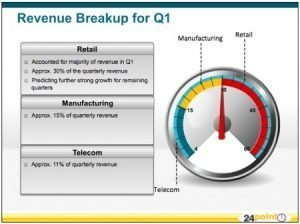 Revenue breakup graphic - editable business graphics for PPT - tachometer illustration - business illustrations for PowerPoint presentations