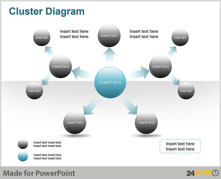 PPT Slides Cluster Diagram