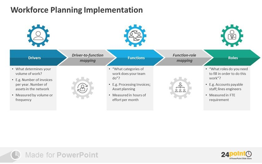 workforce plan template example tips to present workforce planning on powerpoint