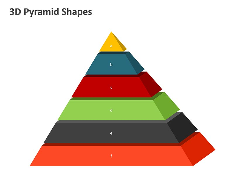 3D Pyramid Framework for Business Concepts