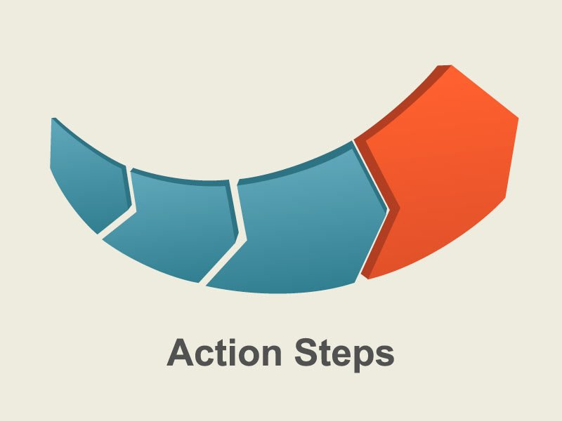 Animated PowerPoint Presentation of Action Steps Diagram