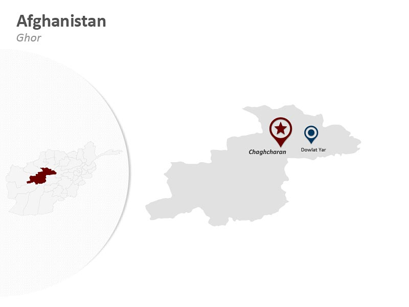 Afghanistan PPT Map - Ghor