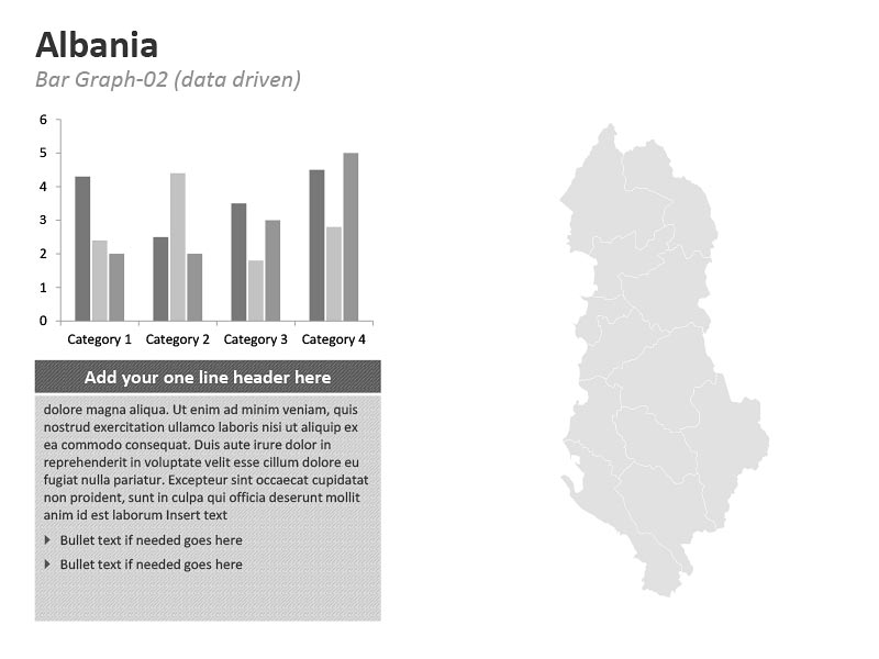Map of Albania - PowerPoint Graph