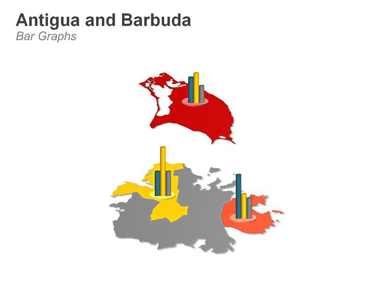 PowerPoint Graph - Antigua and Barbuda Map