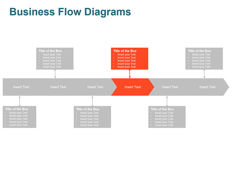 Incident Management Process Flow - PowerPoint Slide