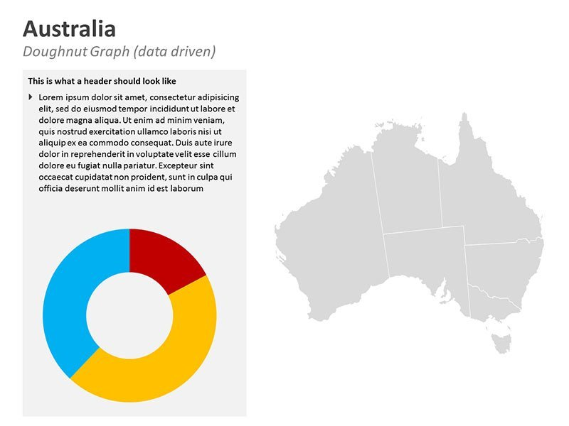 Australia Demographic PPT Map