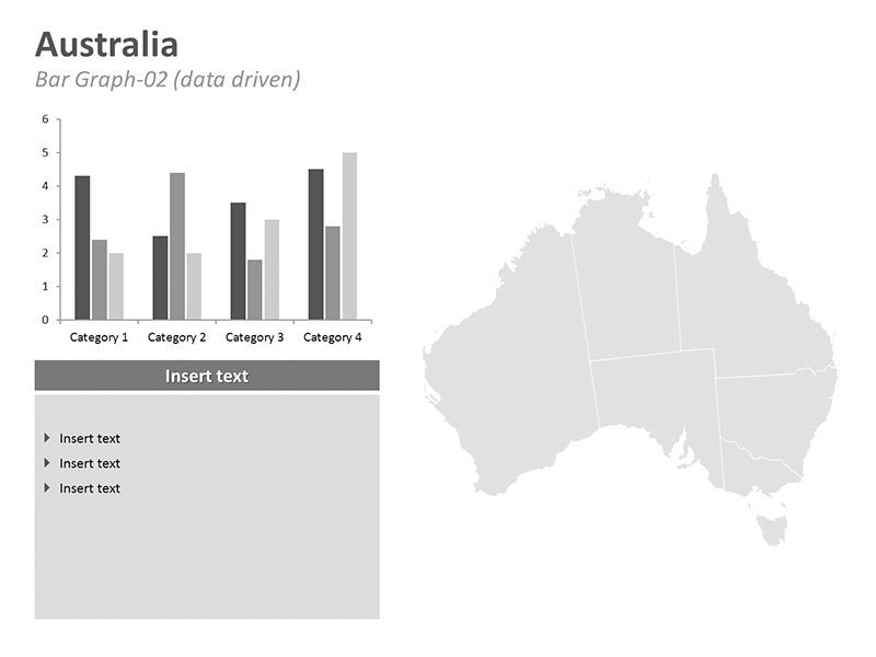 Australia PPT Map - Graphs