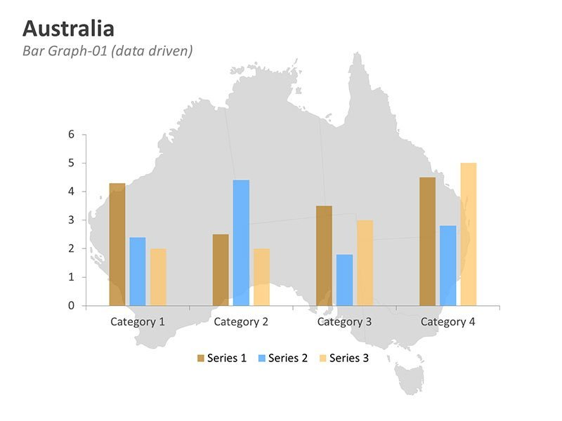 Editable PPT Map - Australia Bar Graph