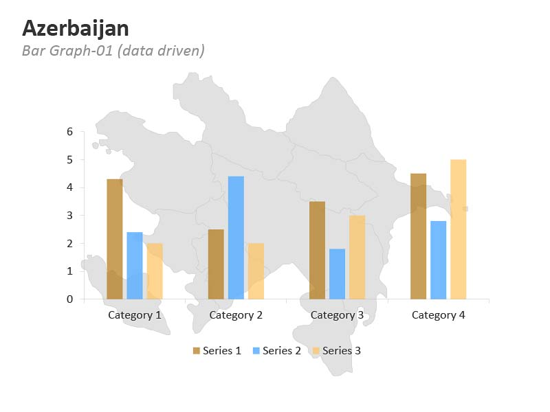 PPT Graphs on Azerbaijan Map