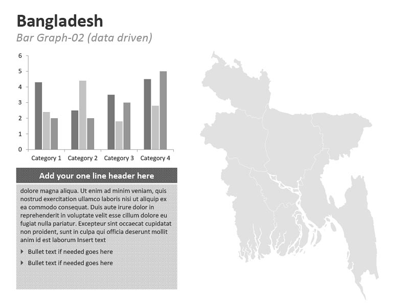 Bar Graph Bangladesh PPT Map