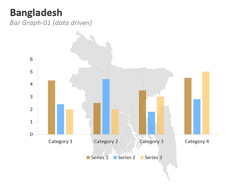 Editable PPT Map Bangladesh Bar Graph