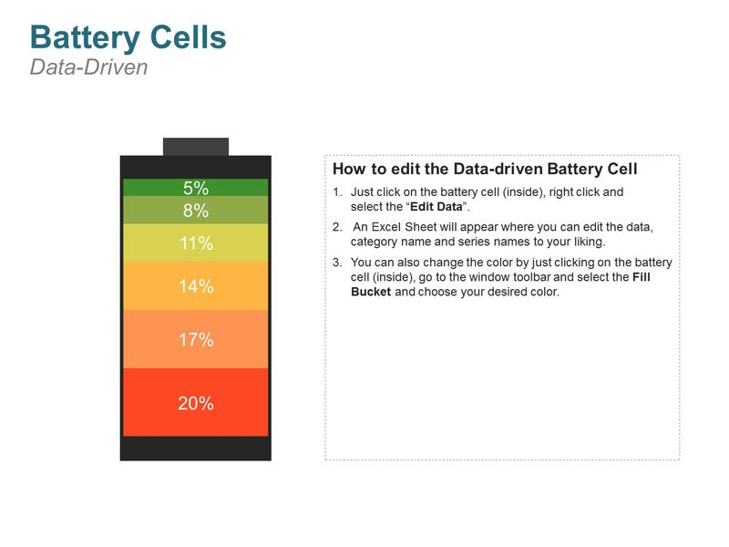Battery Cell - Business Analogy PPT Slide