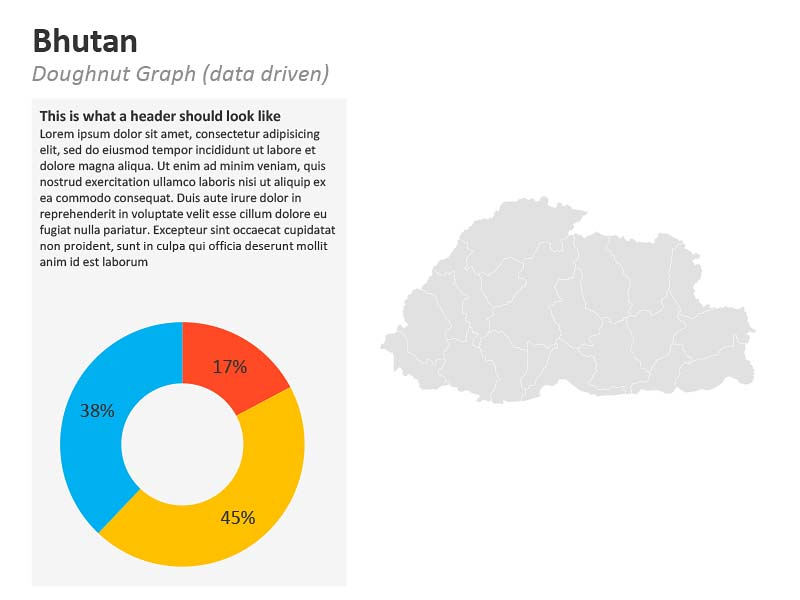 Bhutan PPT Map - Graphs