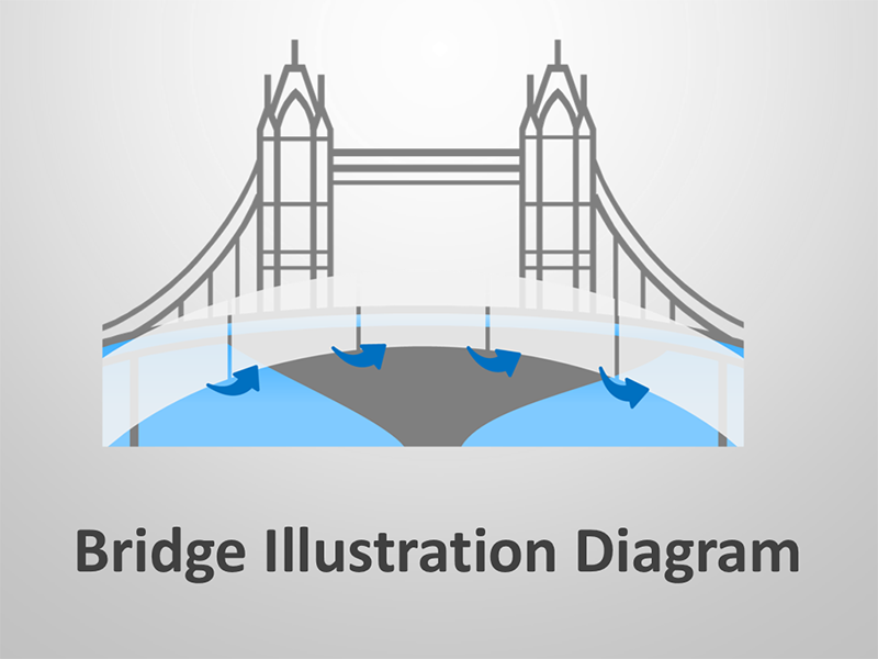 Bridge Illustration Diagram - Editable PowerPoint Presentation