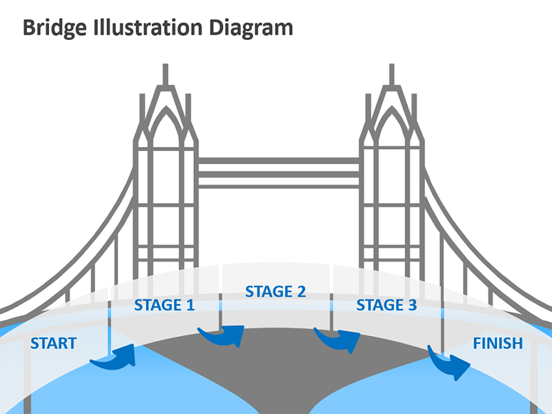 Bridge Diagram - Business Analogy Graphic - PowerPoint Slide