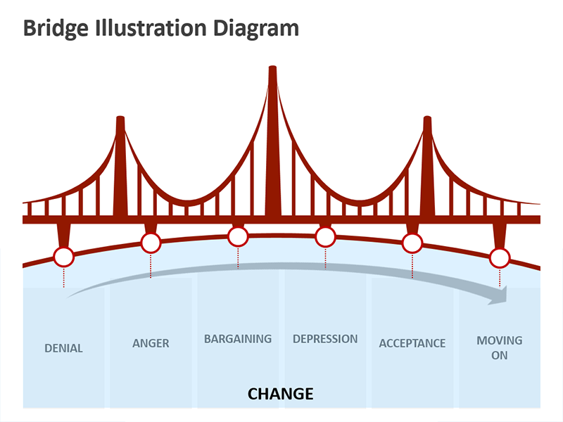 Bridge Diagram - Visual Metaphor- Editable PPT Slide
