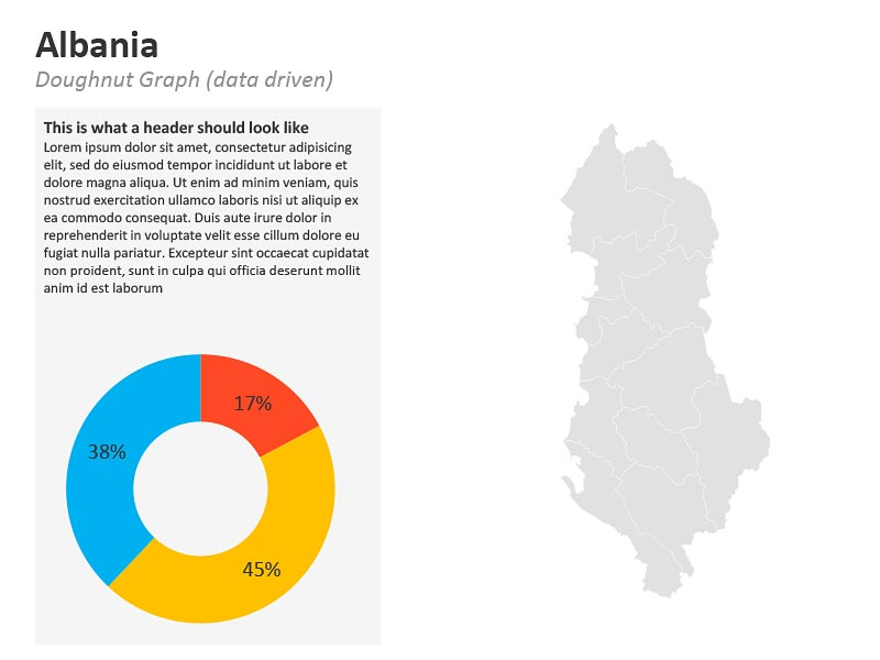 Albania Graph Map PPT Slide