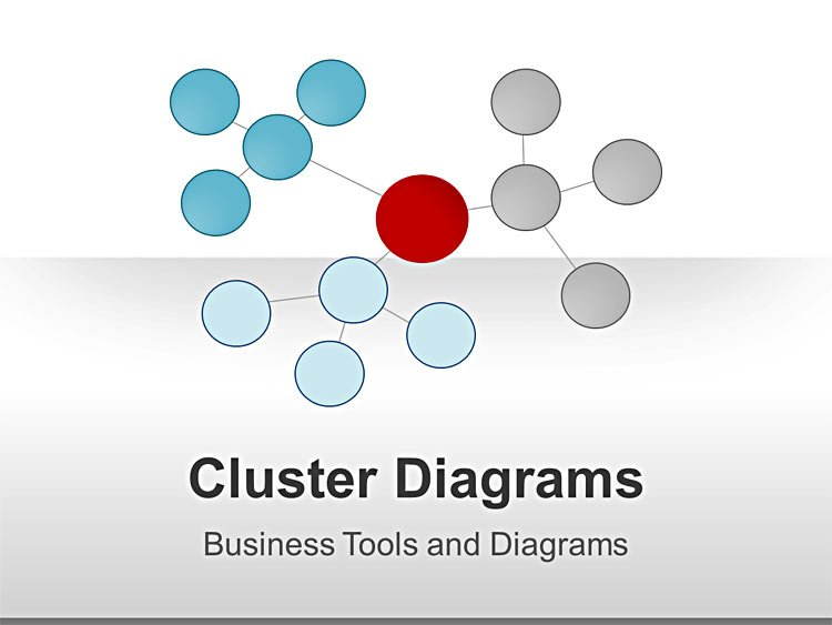 Business Cluster Diagram PowerPoint Presentations