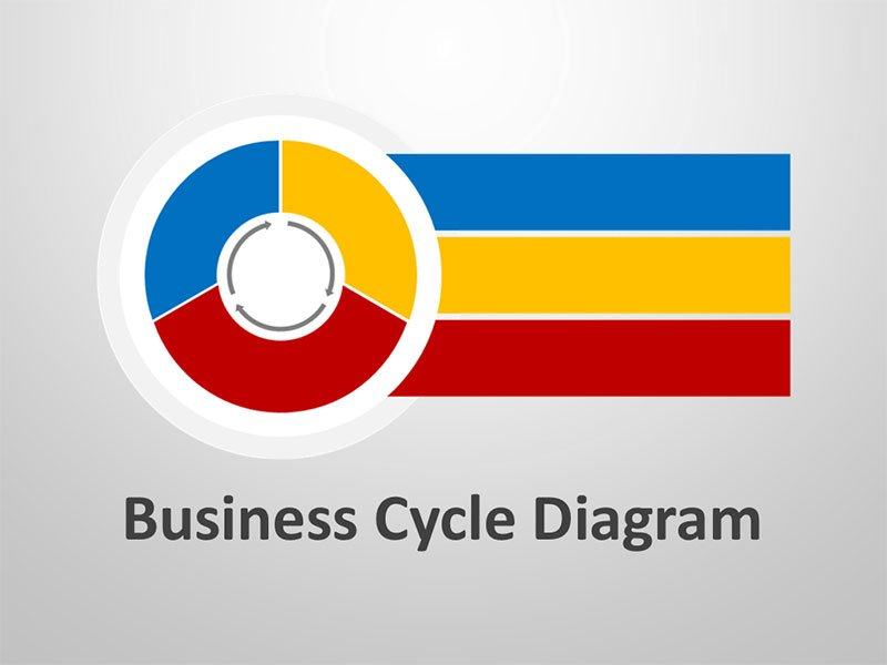 Cycle Diagram - Editable PowerPoint Presentation