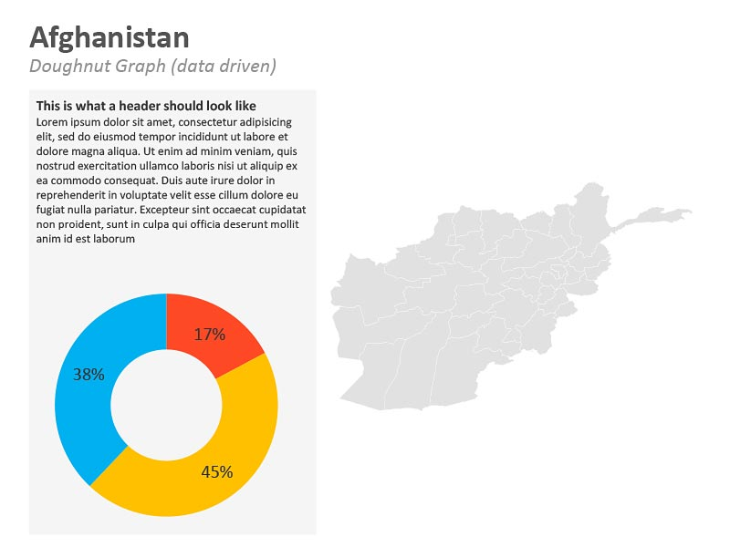 Editable Afghanistan Map - Bar Graphs