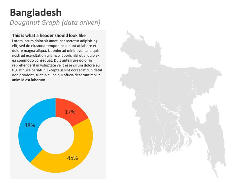 Bangladesh PPT Map - Graphs