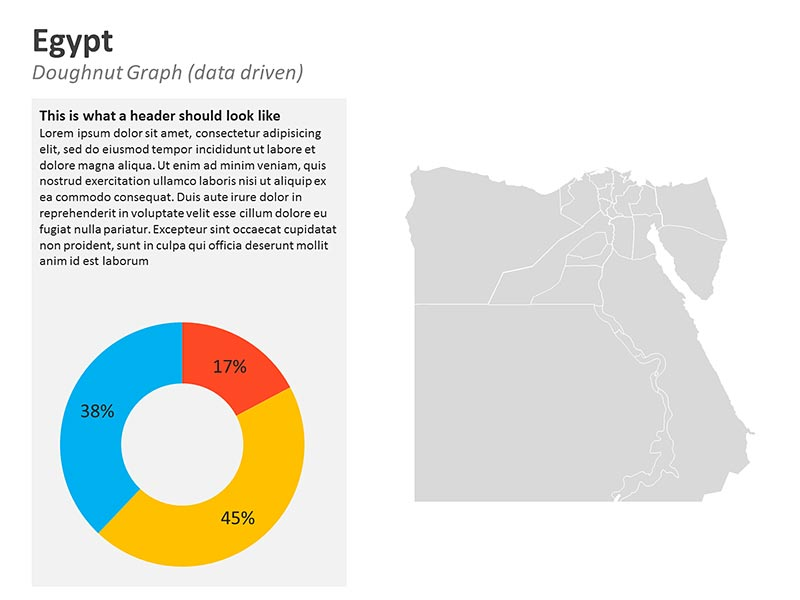 Editable Egypt Map - Graphs