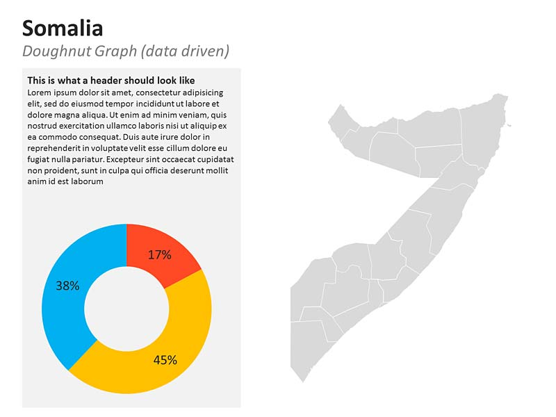 Somalia Map PPT Slide with Bar Graphs
