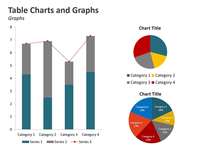Graphs and Pie Charts PowerPoint Presentation