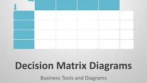 Business Decision Matrix Template PPT Presentation
