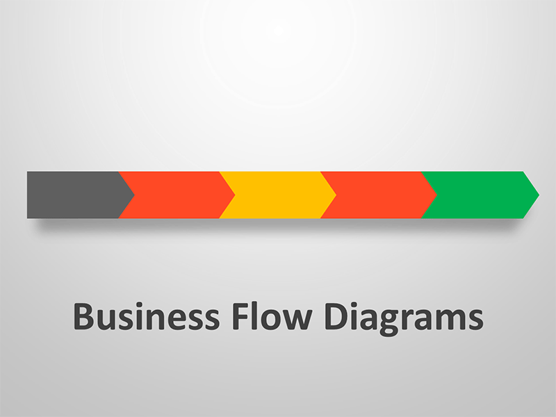 Business Flow Diagrams - Editable PowerPoint Presentation