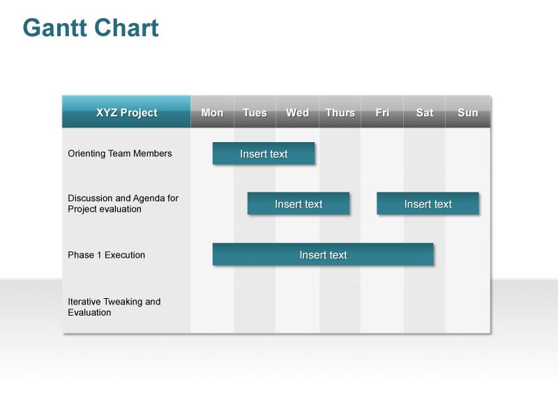 Business PPT Gantt Chart for Project Planning