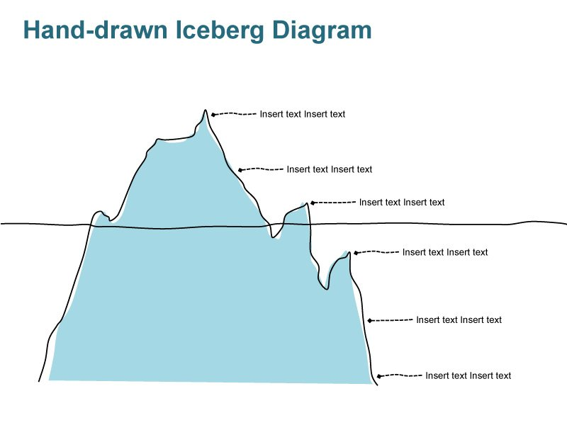 Editable Hand-drawn Iceberg Diagram for PPT  Slides