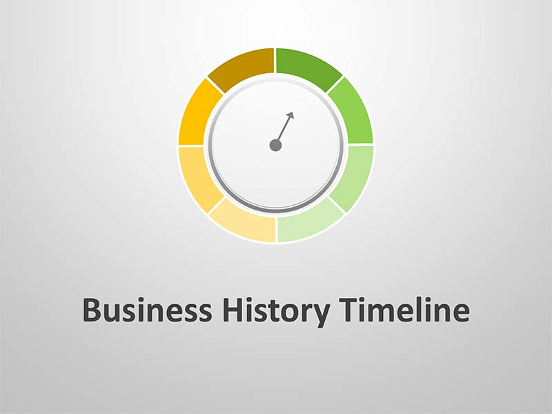 Business History Timeline Templates - Editable PowerPoint Slide