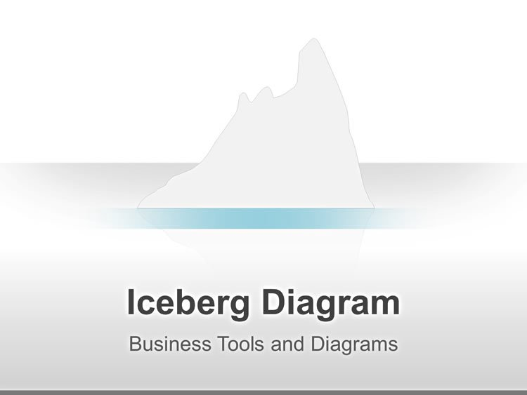 Iceberg Diagram PowerPoint Presentation
