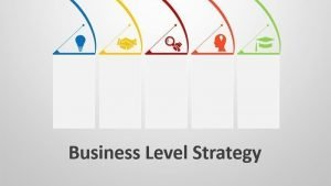 Business Level Strategy - Editable PowerPoint Presentation