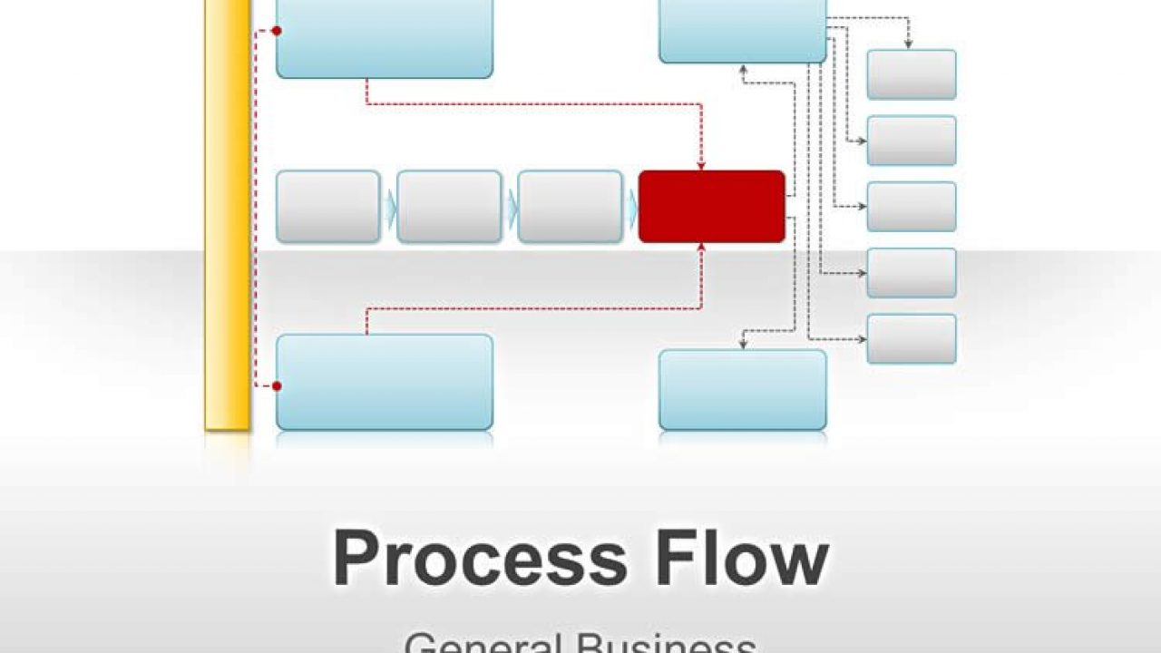 [SCHEMATICS_44OR]  Business Process Flow Chart - Editable PPT   Process Flow Diagram In Ppt      24Point0