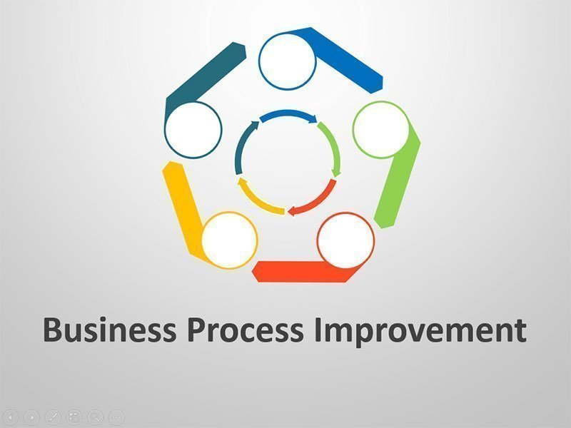 Business Process Improvement - Editable PowerPoint Presentation