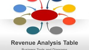 Revenue Analysis Table - Editable PowerPoint