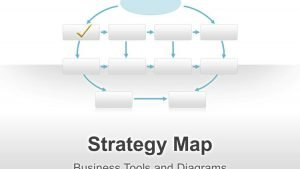Strategic Planning Charts - PowerPoint Presentation