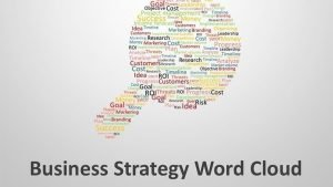 Business Strategy Word Cloud Diagram - Editable PowerPoint Presentation