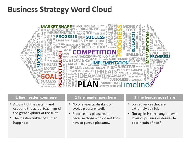 Strategy Word Cloud Diagram - PowerPoint Presentation
