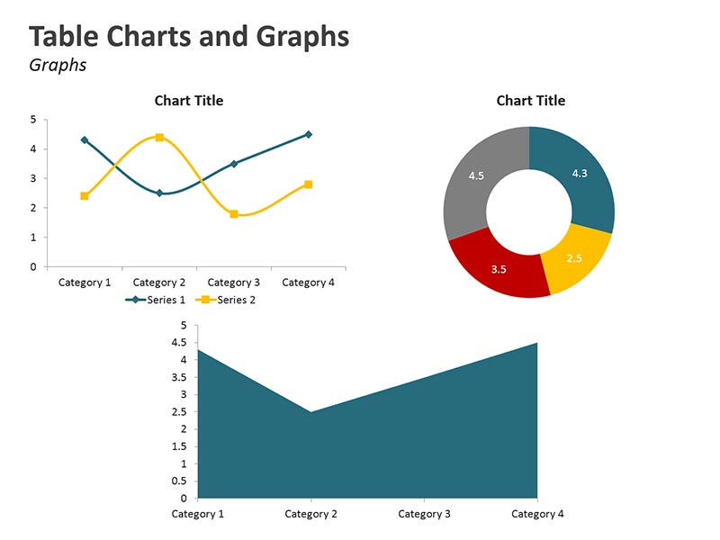 Business Charts - Editable PowerPoint Slide