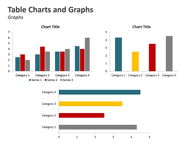 Editable PowerPoint Graphs