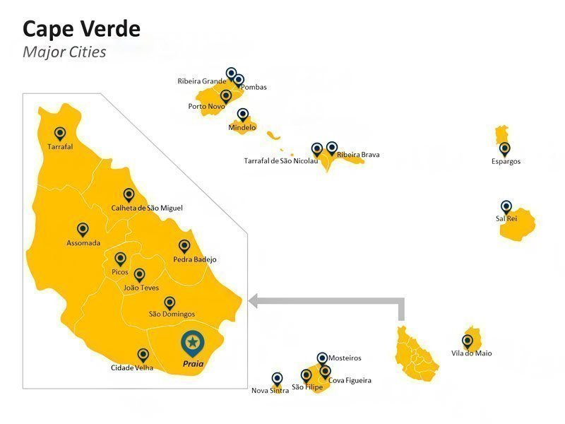 Cape Verde Map - Editable PPT Presentation Slide