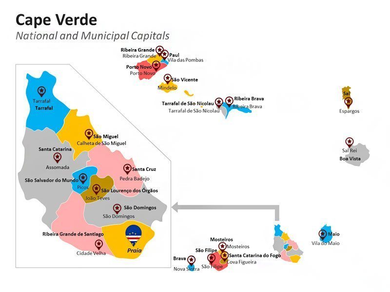 Cape Verde PowerPoint Map Slide - Municipalities