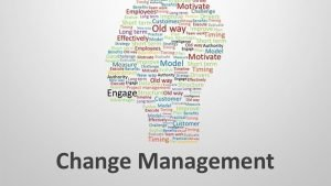 Change Management Word Cloud - Editable PowerPoint Presentation