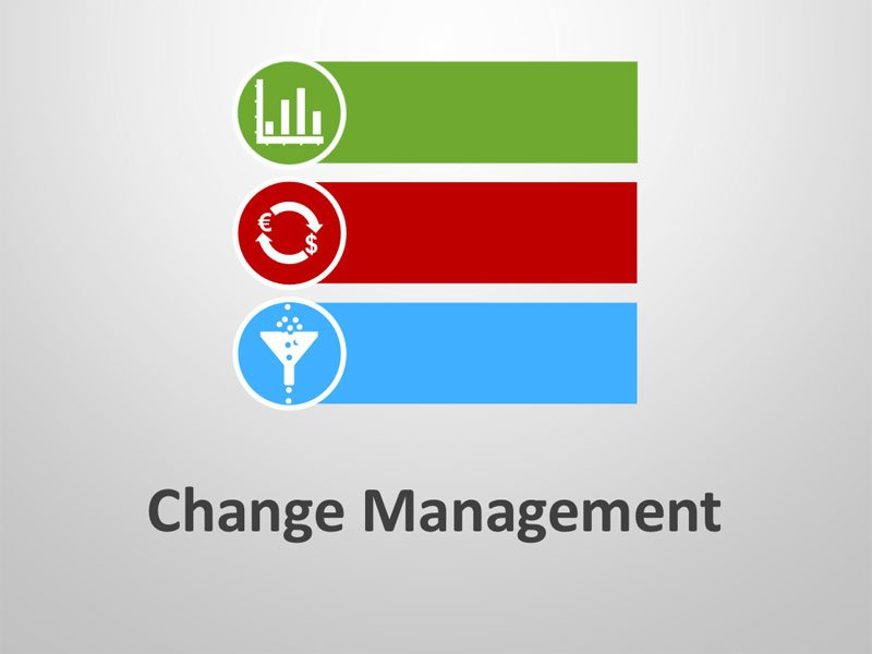 Change Management - Editable PowerPoint Presentation
