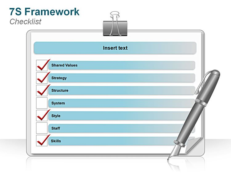 Editable PowerPoint 7S Framework Checklist