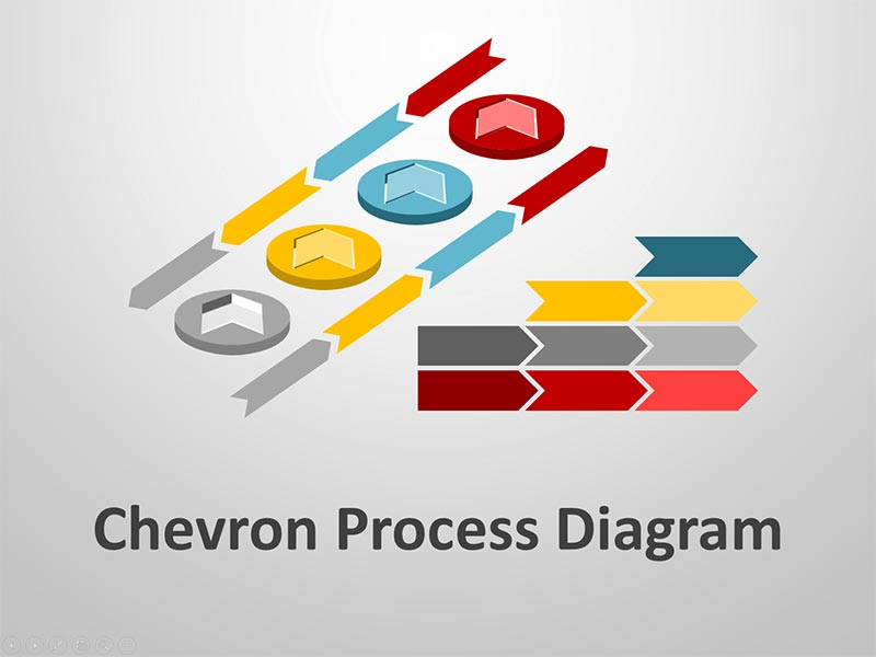Chevron Process Diagram PowerPoint Template