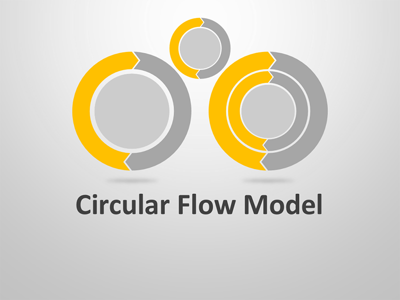 Circular Flow Model - Editable PowerPoint Slides